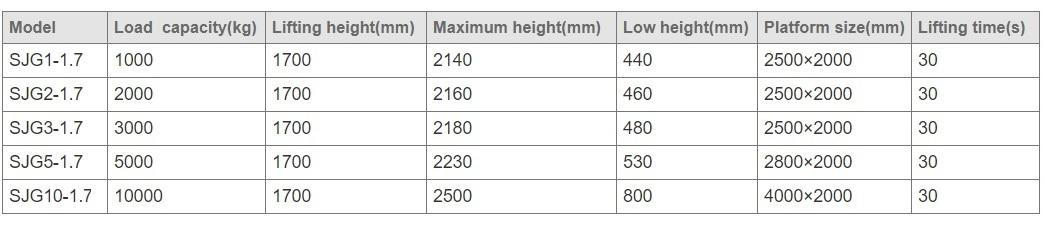 bàn nâng thủy lực điện
